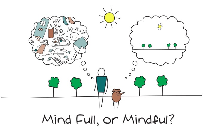 mindfulness_poster_UK